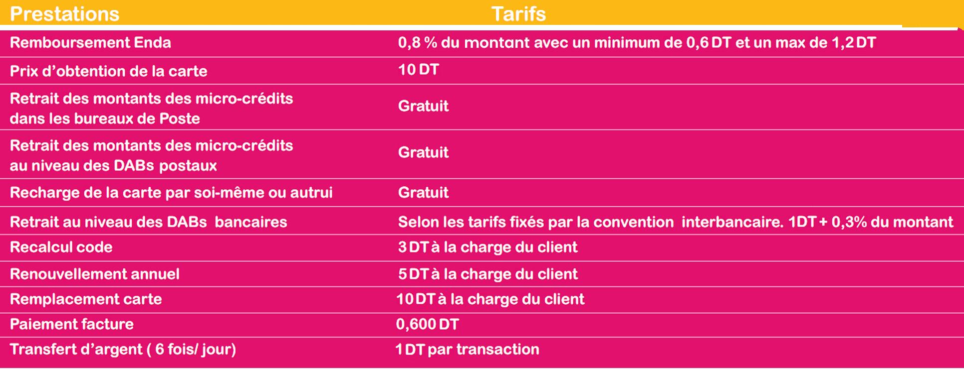Tableau-de-tarification-Carte-mobitamweel